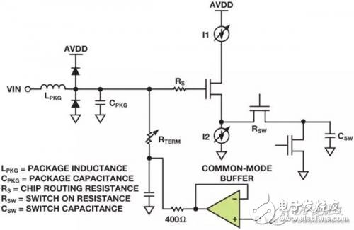 使用肖特基二极管保护射频采样ADC输入
