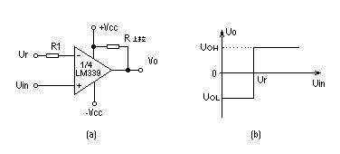 值得收藏的常见电压比较器电路