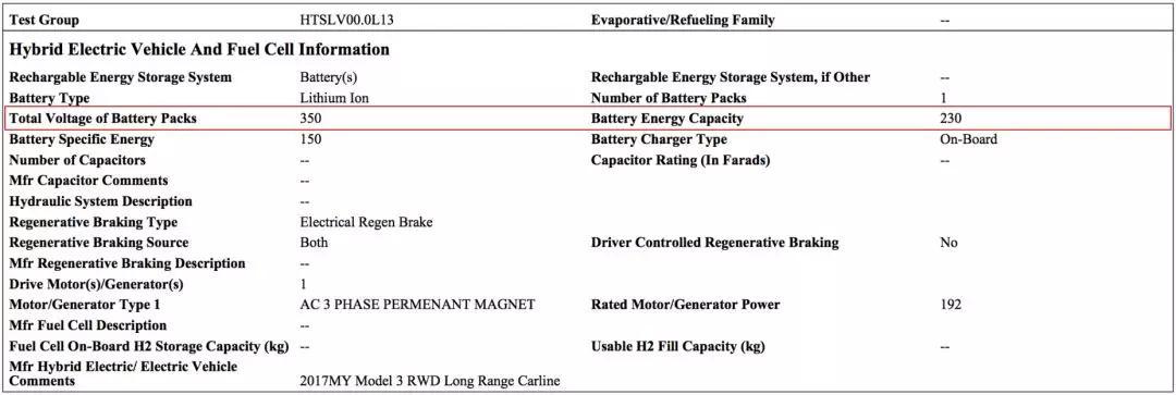 特斯拉 Model 3 的电池组是怎样炼成的?