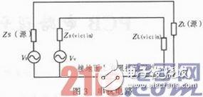 PCB电路设计过程中电磁干扰等问题的讨论