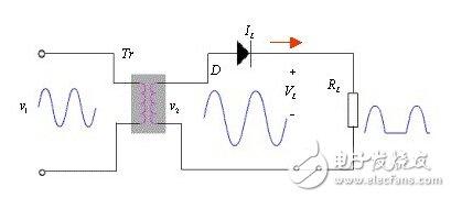 如何把交流电源变换为直流稳压电源