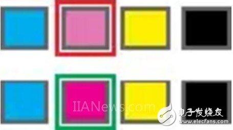 邦纳基于iVu的彩色视觉检测工具