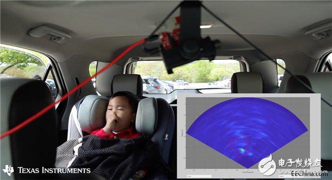 汽车中毫米波(mmWave)传感器的作用
