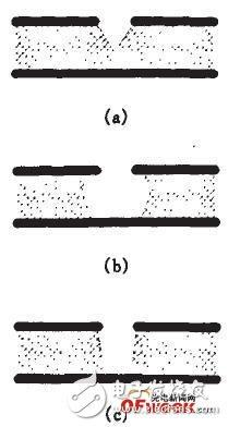 激光加工技术在高密度PCB制造的应用,提高其微孔的打孔效率