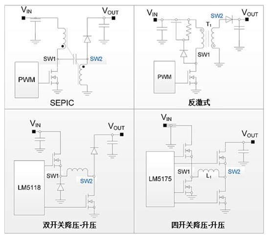 汽车系统中设计降压或升压转换器