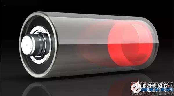 整个动力电池产业进入发展快车道,竞争将更激烈