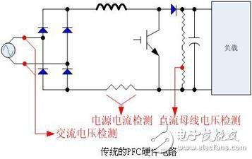 基于电机控制RAMDA算法技术特点及原理介绍