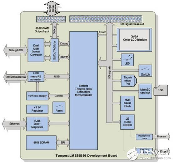 关于Level 3混合动力汽车电池充电器设计方案详解