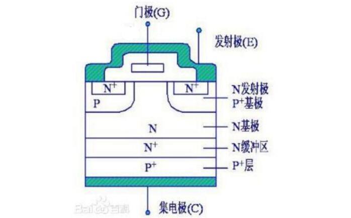 IGBT是什么_IGBT结构及工作原理介绍