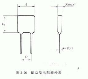 RI12型玻璃釉电阻器