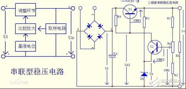 甚么是三端穩壓器 三端穩壓器原理及類型