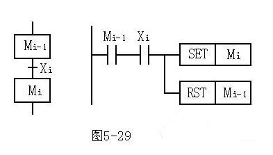 详解PLC控制系统设计其中之一:信号灯控制系统