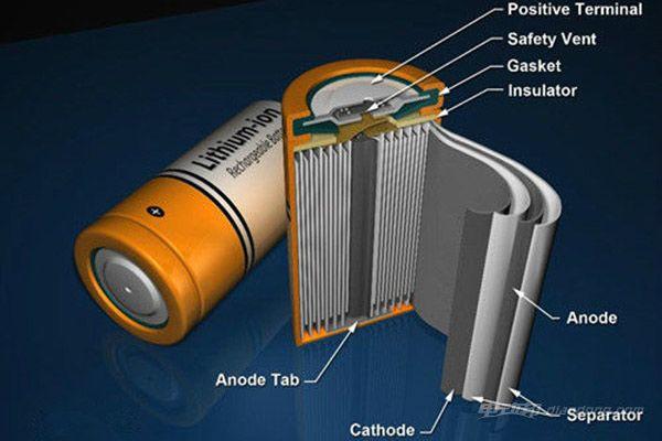 荷兰新锂电池技术让充电电池增加50%的储存容量