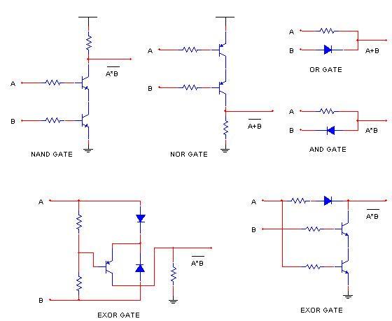 三极管和二极管组成的逻辑门电路,再制作一个加法器