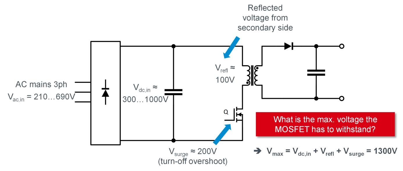 ROHM 工业设备辅助电源驱动用的SiC电源解决方案