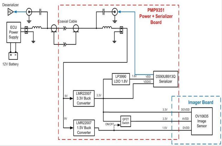 用于汽车摄像机模块的电源和串行器参考设计