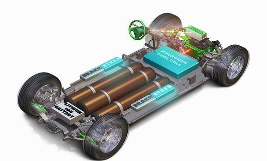 通用将开发电池二次利用技术 抗衡特斯拉储能