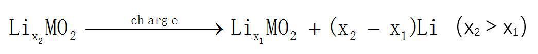 第一性原理计算在锂离子电池行业主要应用在哪几个方面