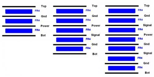 射频电路设计要点最全汇总