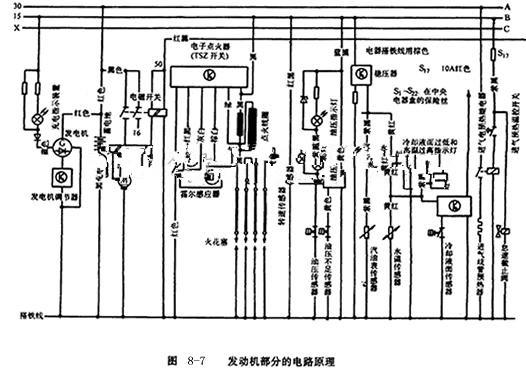 精解汽车电路原理图