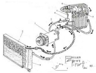PLC嵌入型变频器实现的汽车温控系统设计