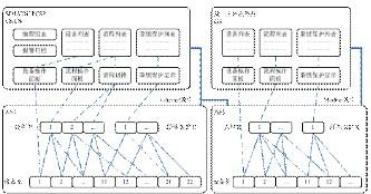 单片机模块化编程串口中断怎么处理