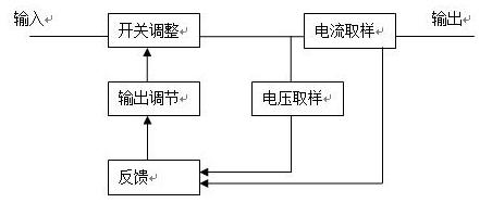 220开关电源怎么接线 开关电源接线电路图汇总(六种)