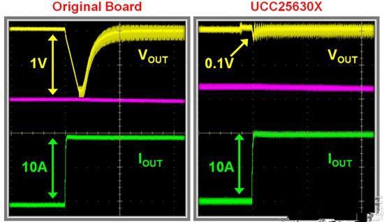如何简化电源管理方案设计