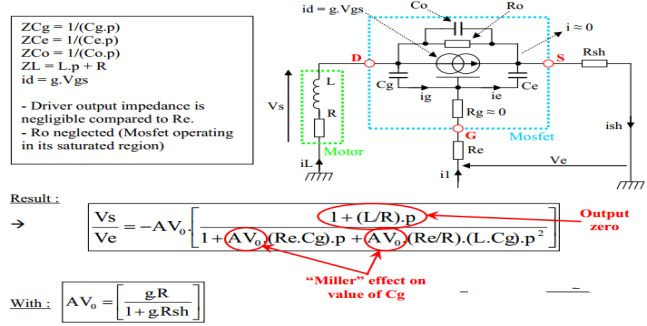 深入探讨功率MOSFET变化对电流和电压回路行为的影响