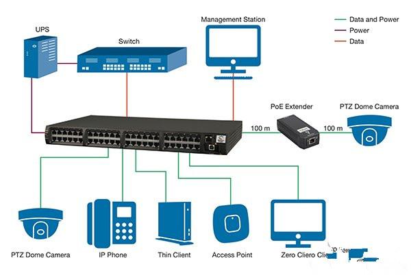 单芯片电源管理和端口控制器解决方案