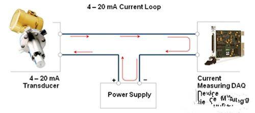 适用于长距离电缆的100 Mb/s全双工RS-485/RS-422收发器