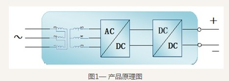电池模拟器的控制原理