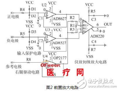 基于SoC FPGA的心电信号检测系统设计详解