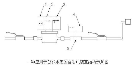 智能水表自发电装置的工作原理及设计