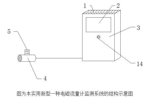 电磁流量计监测系统的原理及设计