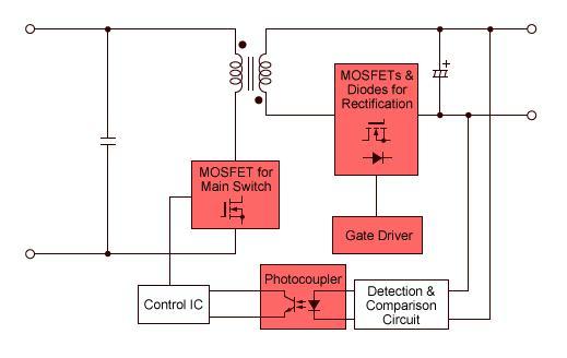 电源模块中隔离电压3000VDC有什么用?