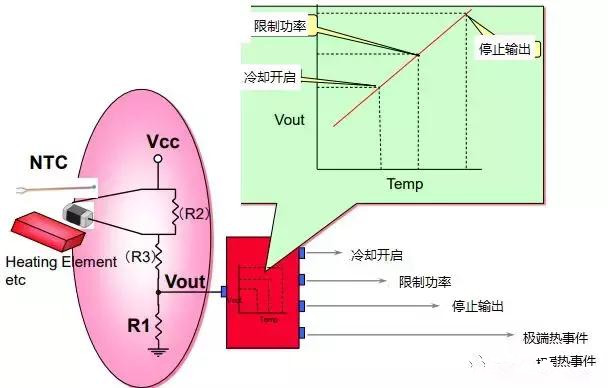 新能源汽车动力电池温度传感器再思考