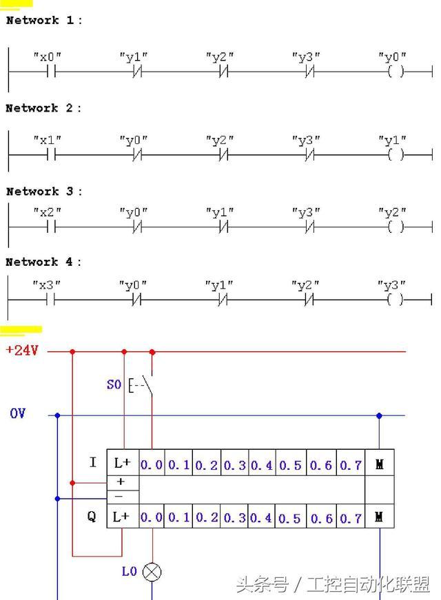 PLC编程常用的数据处理和逻辑算法大全,绝对干货!