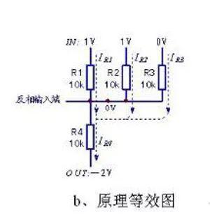 反相加法器原理图与电路图