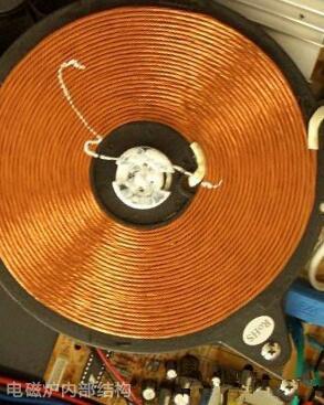电子爱好者之电磁炉单元电路