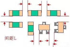 PCB 板 layout 中容易被忽视的 12 个细节