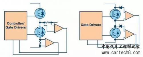 关于工业电机驱动的IGBT,你想知道的都在这里