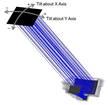 TI - AR HUD中阳光负载建模的重要性