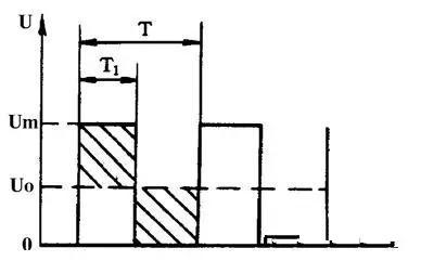 技术货:几种常见的开关电源工作原理及电路图