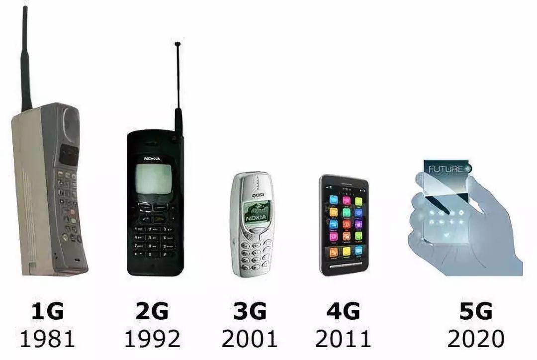 5G的爆发与焦虑