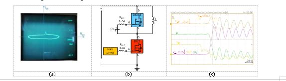 ST - 碳化硅MOSFET的短路实验性能与有限元分析法热模型的开发