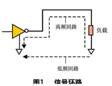 数字电路中抑制EMI的方法介绍
