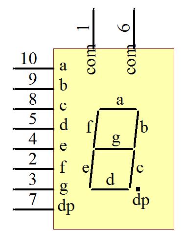 单片机控制数码管的设计