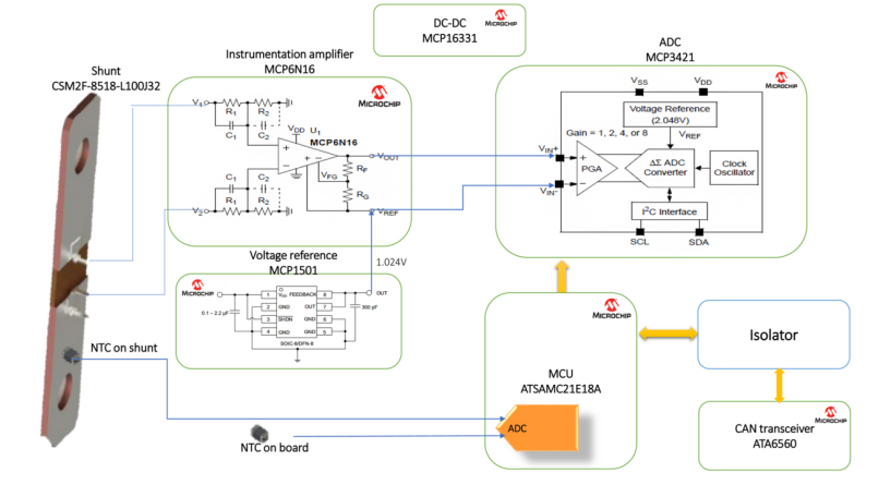 基于Microchip的低成本高精度电流检测方案