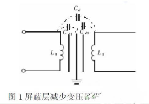 隔离方法在电气电子产品电磁兼容设计上的应用介绍